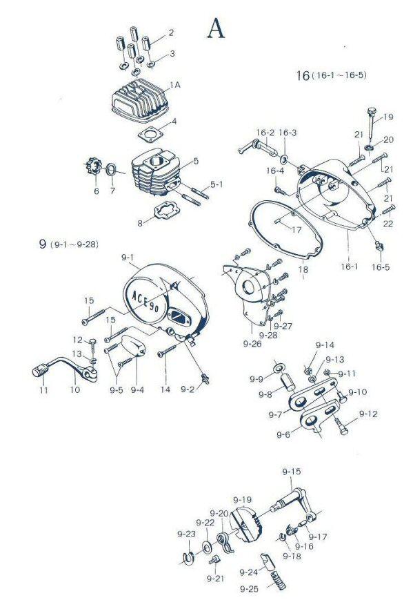 model 90 figure a schematic