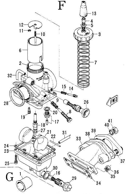 boiler parts  parker boiler parts