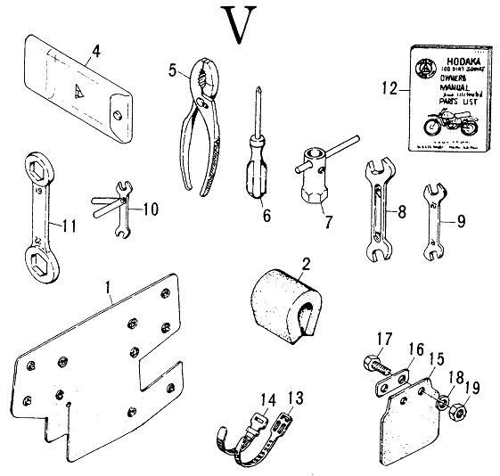model 96 figure v schematic