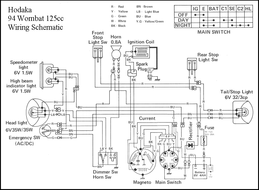 hodaka wiring diagram wiring schematic diagramshop tips ignition points, shifter adjusment, mikuni 20mm schematic wiring diagram shop tips ignition