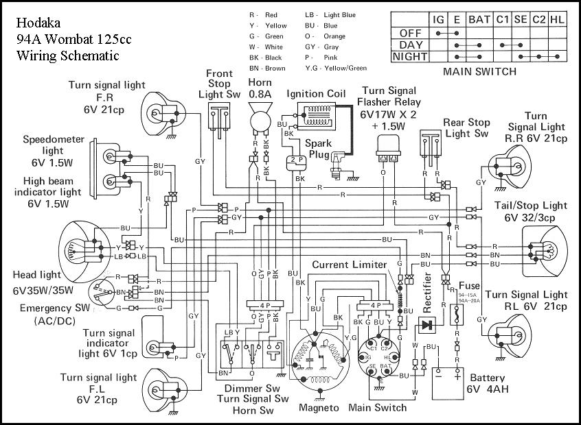 shop tips ignition points, shifter adjusment, rebuilding a 20mmshop tips ignition points, shifter adjusment, rebuilding a 20mm mikuni carburetor, wiring schematics hodaka parts com